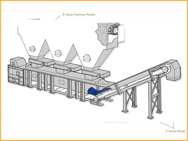 Submerged Ash Conveyor 4